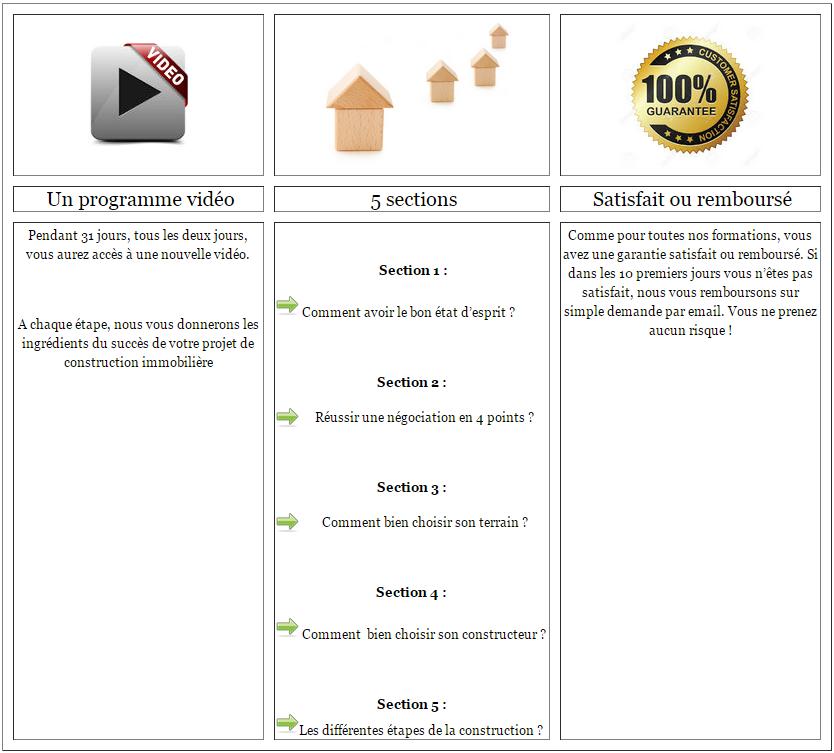 tableau page de vente reussir la construction de maison
